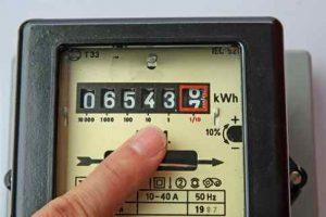 Defective electricity meter – what can you do?